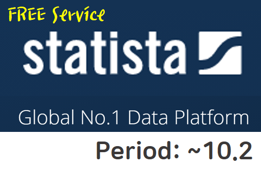 [Free Access] Statista: Global data and statistics platform(~10.1)