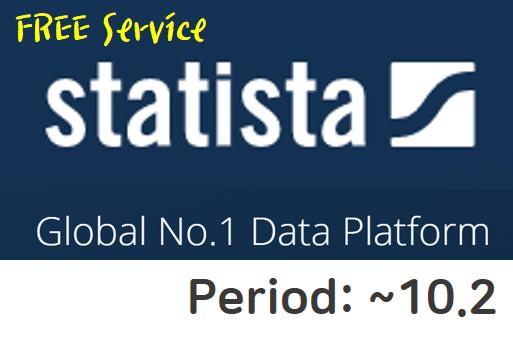 [Free Access] Statista: Global data and statistics platform(~10.1)